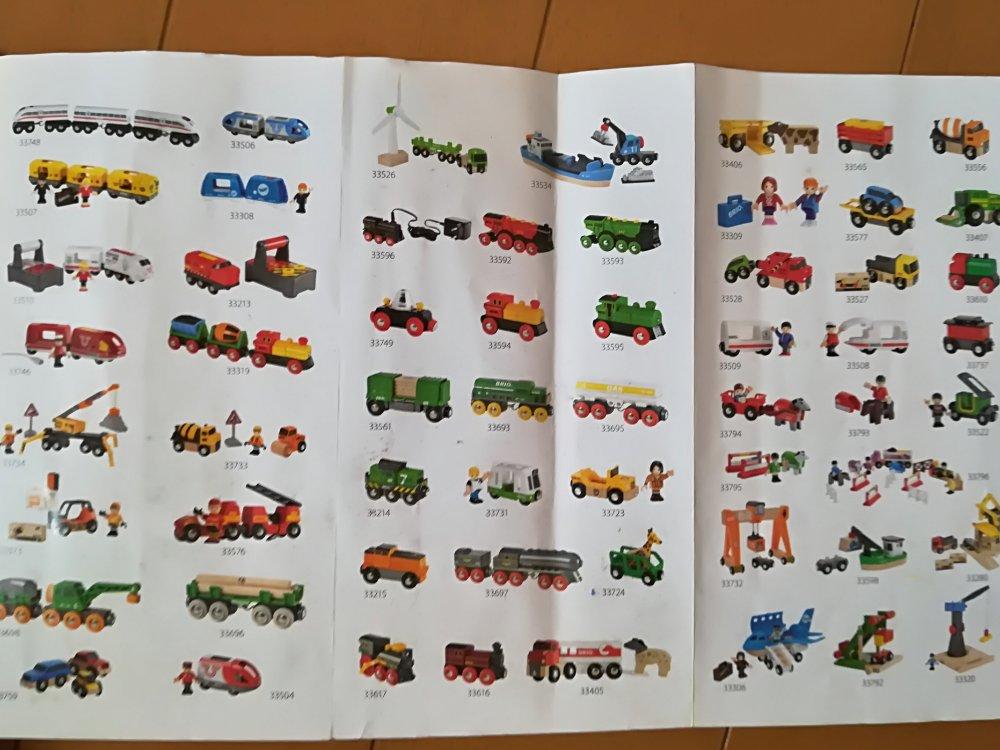 ブリオの貨車と機関車一覧